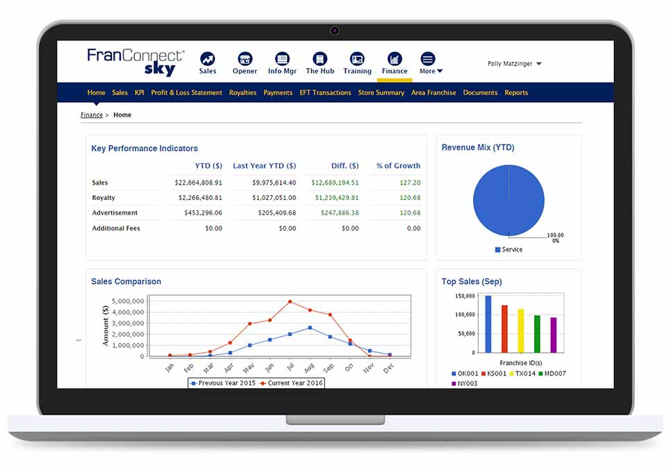 Manage Your Financial Data in One Place